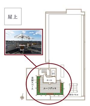 ニチイホーム野方 ルーフデッキ (2)